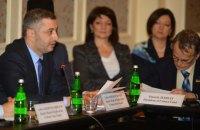 Хронология государственной борьбы по деоккупации Крыма