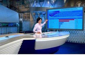 Сайт ЦИК атаковали из России, - СБУ