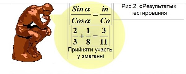 Рис.2. «Результаты» тестирования