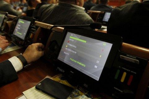Депутаты Киевсовета поделили комиссии