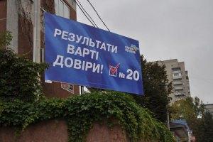ПР близка к сдаче 30-процентного рубежа на выборах
