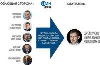 Сделка десятилетия: как Борис Ложкин продал свое медиа-детище Курченко