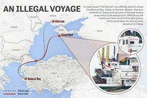 Як світ торгує з Кримом попри санкції та українське законодавство