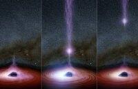 Астрономы NASA засняли черную дыру в момент колоссального выброса