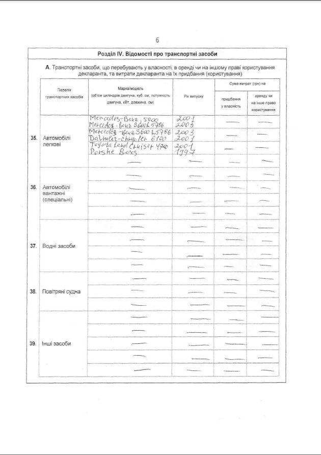 548ecb8e05a22 Коломойский показал сколько зарабатывает (декларация)
