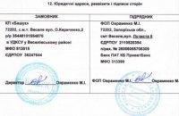Директор КП на Запорожье подписал девять договоров сам с собой