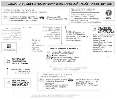 Фото: http://www.depo.ua/