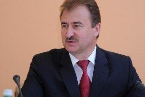 Попов зарабатывает 17 тыс. гривен в месяц