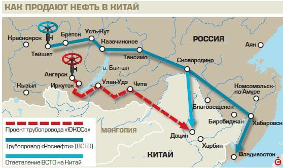 «Восточная Сибирь — Тихий