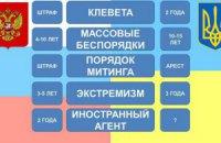 Рада приняла законопроекты, которые значительно жестче российских
