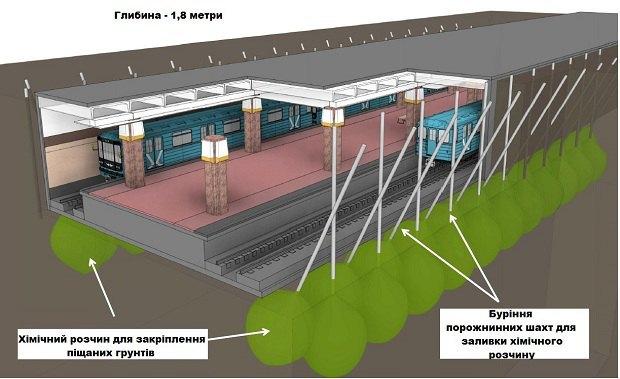 Люди требуют закончить строительство ТРЦ— Оболонь снова перекрыли