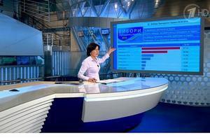 Победу Яроша на сайте ЦИК должен был показать вирус, - источник в СБУ