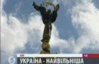Среди стран СНГ - Украина самое свободное государство