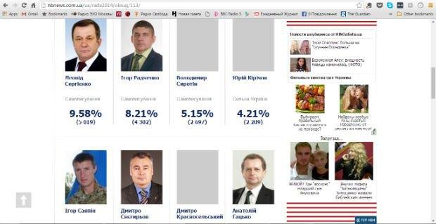 Скріншот зі сторінки з результатами позачергових виборів до ВРУ 2014 року на окрузі №113 із центром у м. Сватове Луганської області