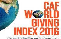 Украина заняла 106 место во всемирном рейтинге благотворительности