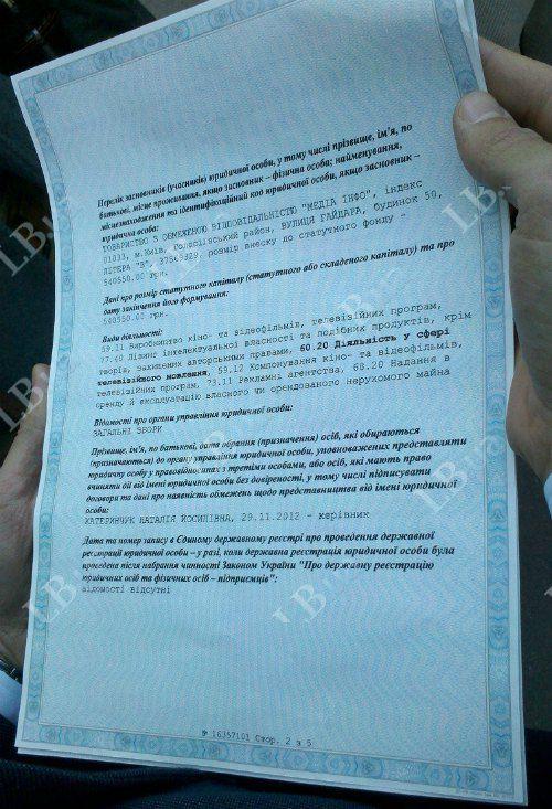 Документы Катеринчук