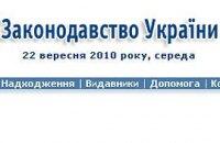 На сайте ВР появился проект Налогового кодекса