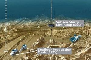 Китай купить продукцію першої у світі підводної шахти