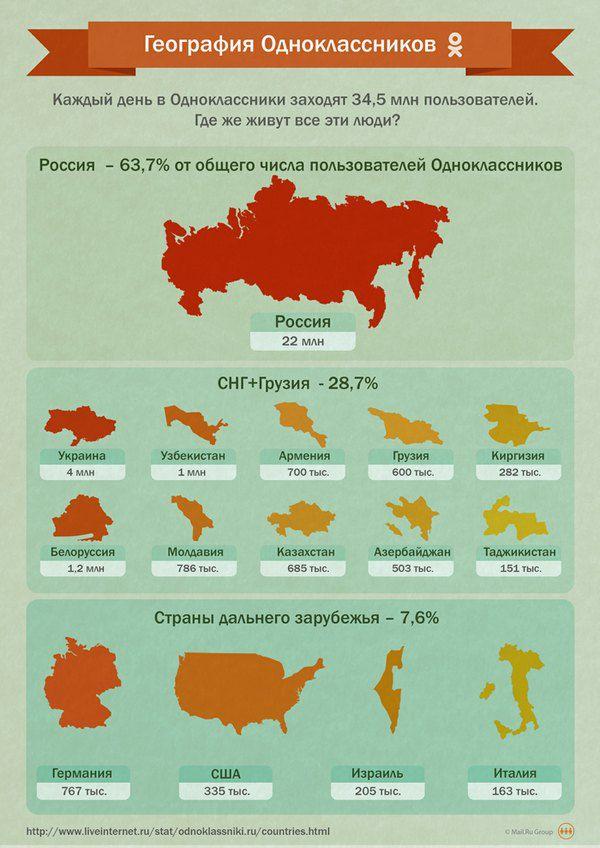 Российская соцсеть не считает крым