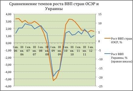 Внутренний валютный рынок рф