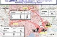 Россия завершает боевое слаживание войск на Донбассе, - замглавы АП