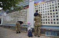 С начала АТО погибли 2145 бойцов ВСУ, - Минобороны