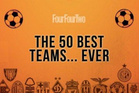 Динамо Киев попало вТОП-20 наилучших команд мира всех времен
