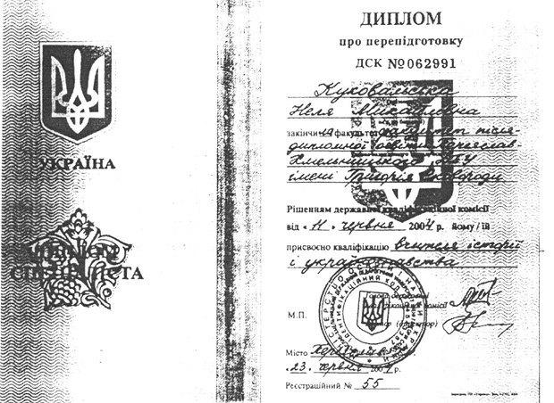 Дипломи п. Нелі Куковальської