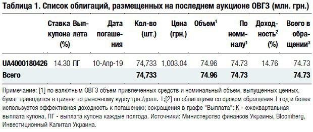 банк старый кремль кредитование под залог недвижимости