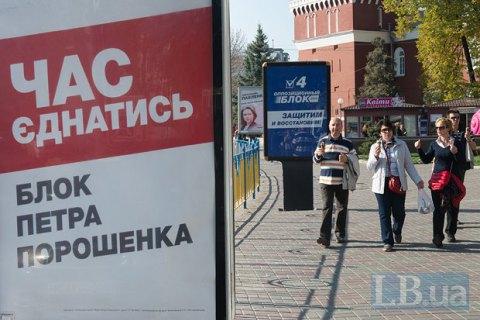 Институт Горшенина обнародовал президентские и партийные рейтинги