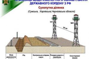 Строительство стены на Донбассе завершено на 80%, - Порошенко