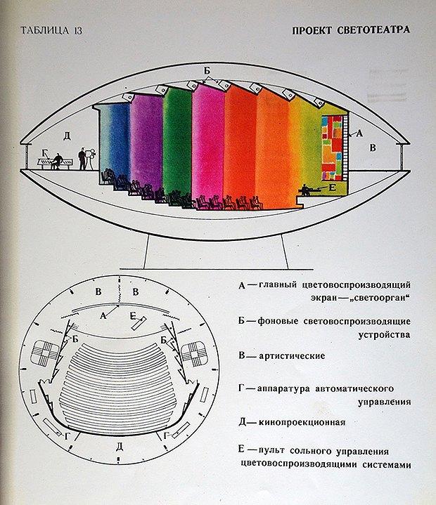 Історія київського модернізму в проекті «Надбудова»