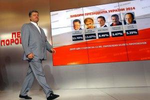 ЦИК обработал 100% протоколов: Порошенко победил, набрав 54,7% голосов
