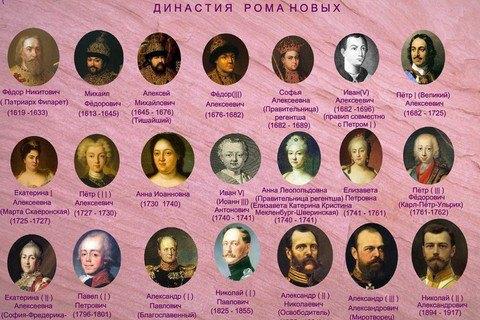 """У Росії знімуть аналог """"Гри престолів"""""""