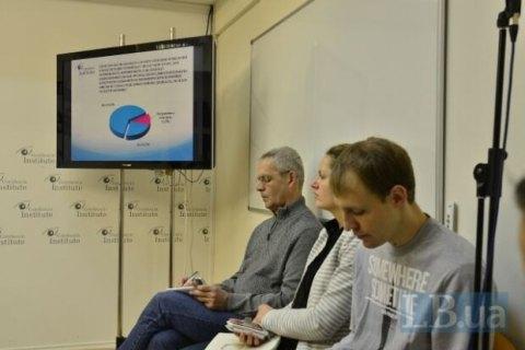 34% украинцев поддержали бы наступление на Донбассе