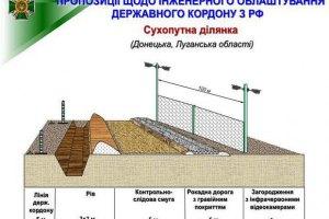 """Кабмин выделил первые 100 млн грн на проект """"Стена"""""""