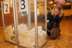 Рада приняла за основу закон о местных выборах авторства Попова и Денисенко