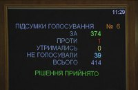 Депутаты назначили выборы в 95 селах