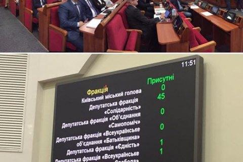 Чому Київрада ніяк не може запрацювати або Про особливості децентралізації влади у столиці