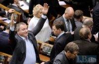 Депутаты перешли к голосованию поднятием рук