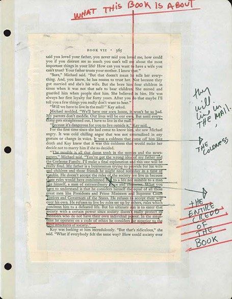 """Коппола опублікує блокнот, який він вів під час зйомок """"Хрещеного батька"""" (фото)"""