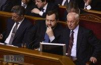Бюджет паралічу України
