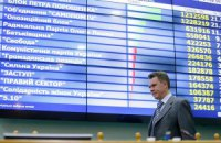 ЦИК установила результаты выборов в предпоследнем округе