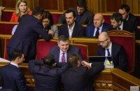 Командные игры в украинской политике