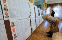 В киевских округах побеждают выдвиженцы партий Майдана