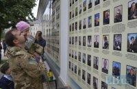 С начала АТО на Донбассе погибли  9449 человек, - ООН