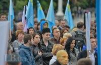 Правозащитники прогнозируют увеличение числа политзаключенных в Крыму