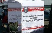 Мер Києва розпочав підготовку до виборів з використанням адмінресурсу
