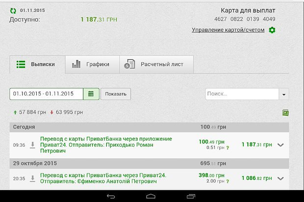 Скрин поступлений на карточку фонда состоянием на 01.11.2015 с фб-странички Хоттабыча
