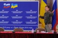 Обережно, Митний союз! Модернізація Росії за рахунок України?